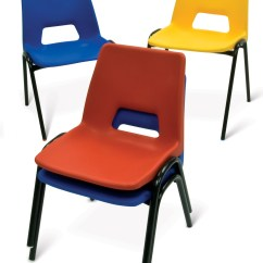 Ergonomic Furniture In The Classroom Outdoor Reading Chair Seating Educational Chairs School Uk