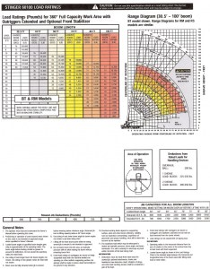 Lorry crane load chart also mobile best images of tadano charts ton rh kaynyne
