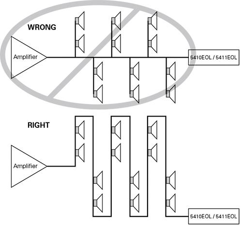 valcom paging horn wiring diagram create fishbone in word atlas intercom speaker diagrams -
