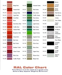 √ Jotun Paint Ral Colour Chart Pdf