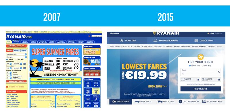Sito Ryanair evoluzione