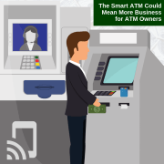 Smart ATM More Business ATM Owners