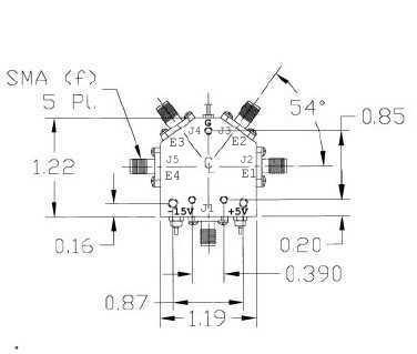 L3 Narda-ATM – Microwave RF Components Manufacturer