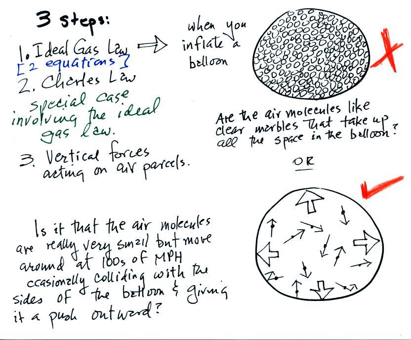 Thu., Sep. 17 notes