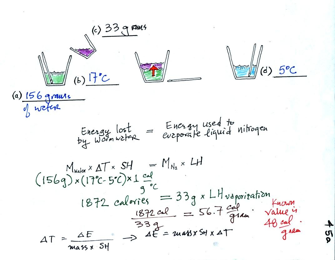 Equation For Heat Energy