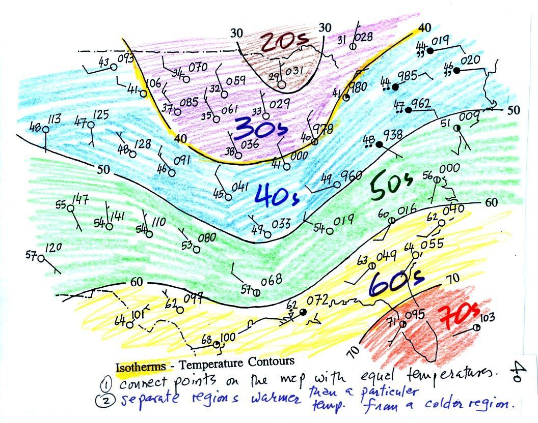 Tue Feb 9 Notes