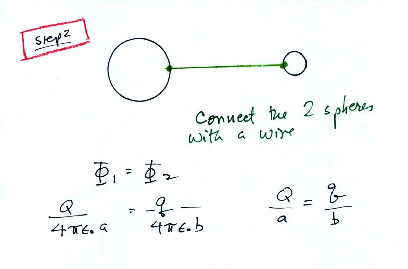 Charged Diagram Of Two Spheres Connected By A Wire : 50