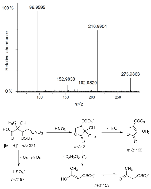 small resolution of https www atmos chem phys net 18 figure 15electrospray product ion mass spectrum