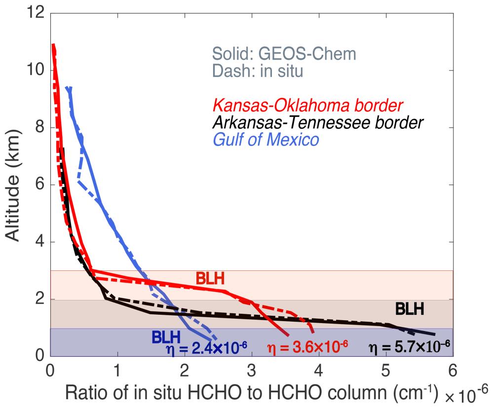 medium resolution of https www atmos chem phys net 19