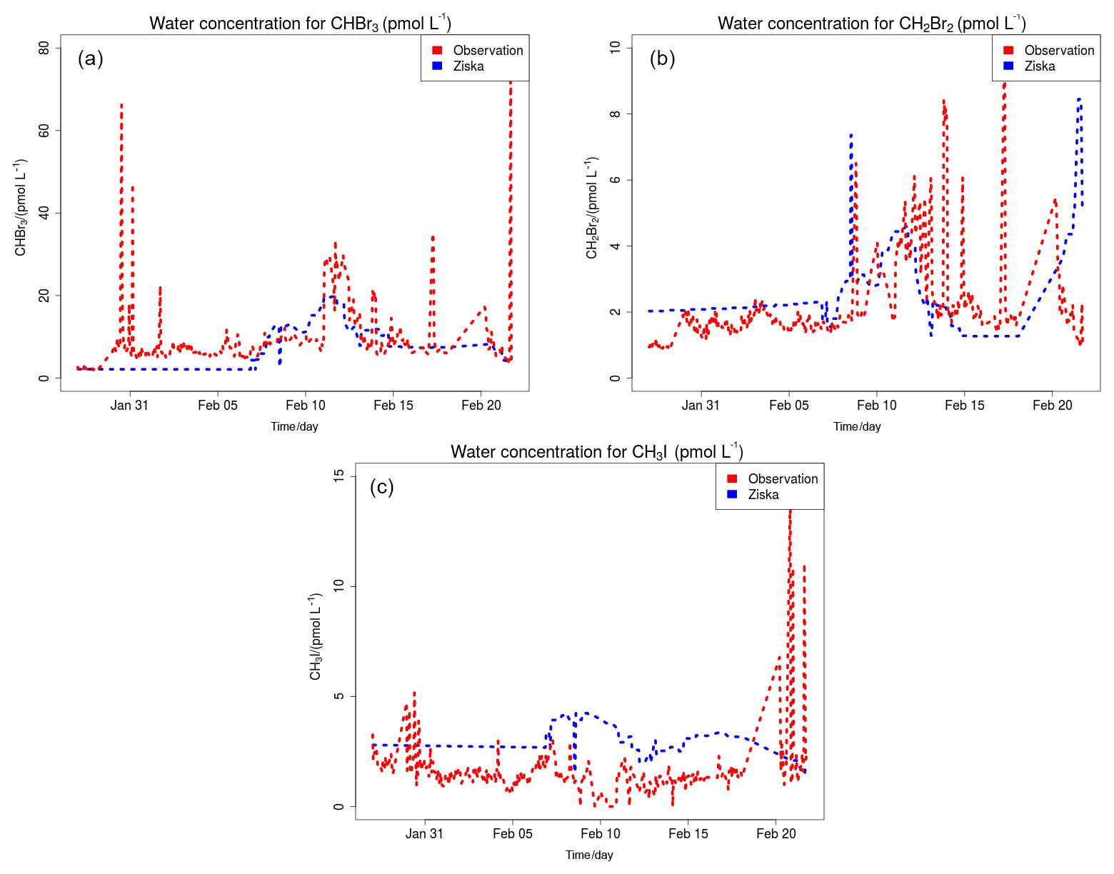 hight resolution of https www atmos chem phys net 19