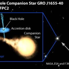 Diagram Of A Low Mass Star Life Cycle Wiring 230 Volt Plug The Death Stars Ii High Artist S Impression Black Hole In Binary System Accreting Material From Giant Companion