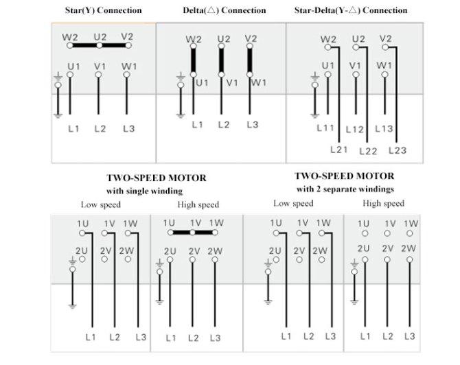 diagram ac 3 phase ac motor wiring diagram full version hd