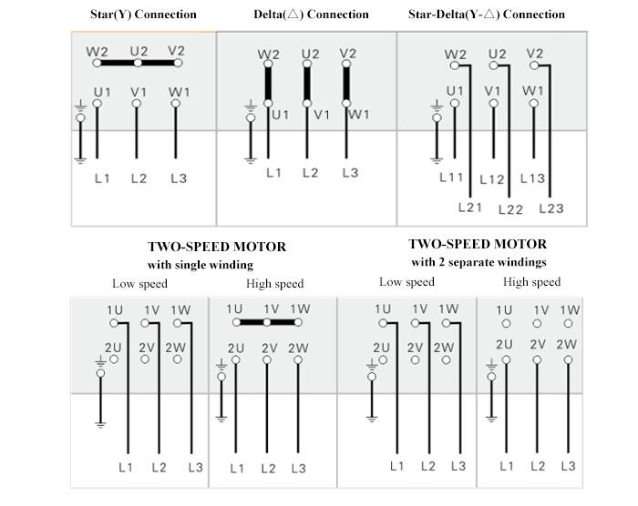 motor wiring diagrams 3 phase 6 wire brake test on    3       phase    induction    motor    theory pdf  brake test on    3       phase    induction    motor    theory pdf