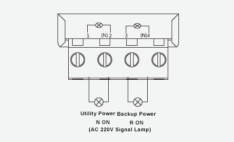 How An Automatic Transfer Switch Ats Works With A