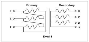 20 kVA Isolation Transformer, 3 phase, 380V to 190V | ATO