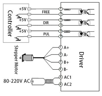 Digital Stepper Driver 80-220V AC for Nema 34 Stepper