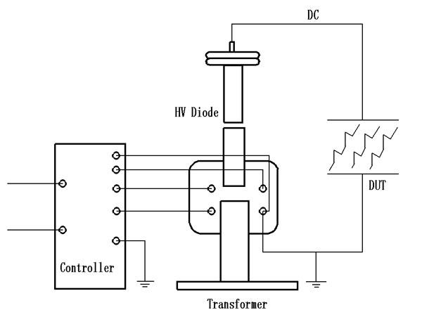 Hipot Test Wiring Diagram