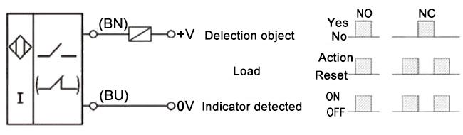 proximity sensor, inductive, m6, 2 wire, 24v ato - capacitive proximity  sensor