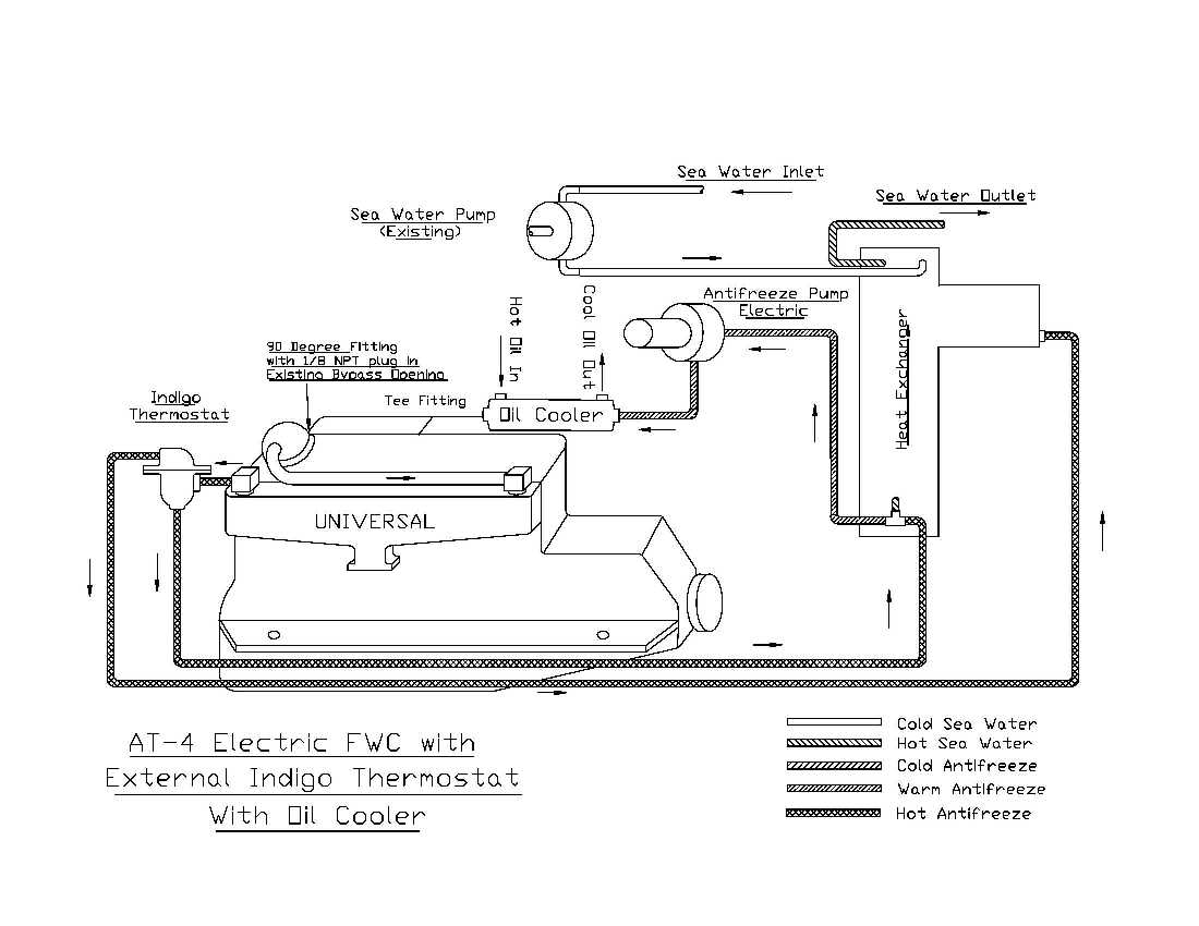 hight resolution of diagram of oil cooler installed in a fresh water cooled engine
