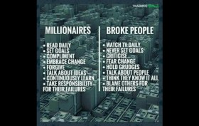 Millionaires Vs Broke People