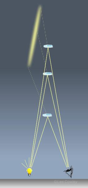 Fog Light Diagram