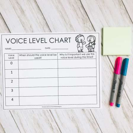 Voice level chart to use as one of your activities on the first day of school.