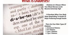 Diabetes Mellitus Types Treatment
