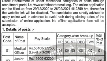 Cantonment Board Ahmednagar Recruitment