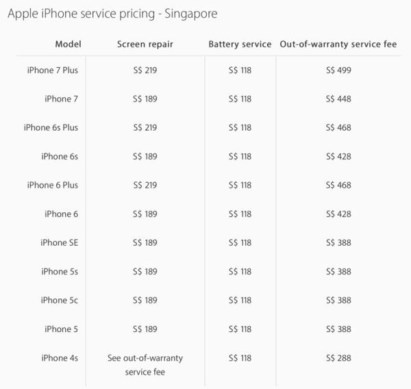 Apple Singapore repair cost