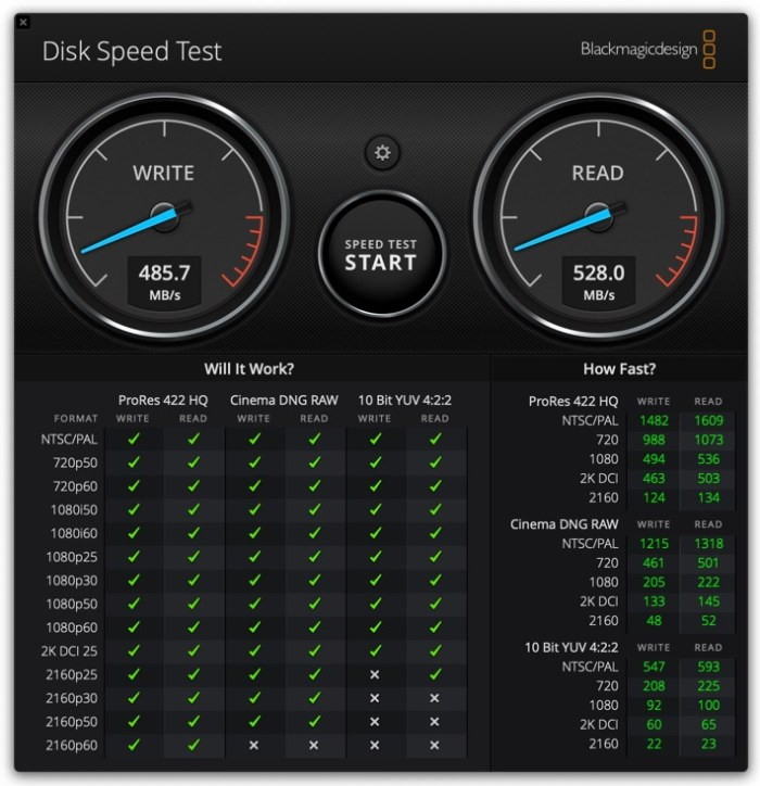 Speed test of the Samsung SSD with plugged direction on USB-C