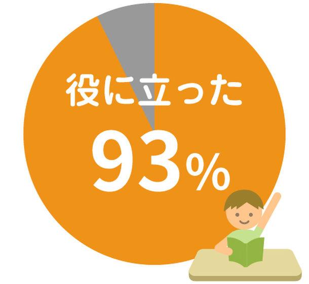 進學、進級おめでとうございます。英語をもっと好きになるようGaba kidsが応援! - SankeiBiz(サンケイビズ ...