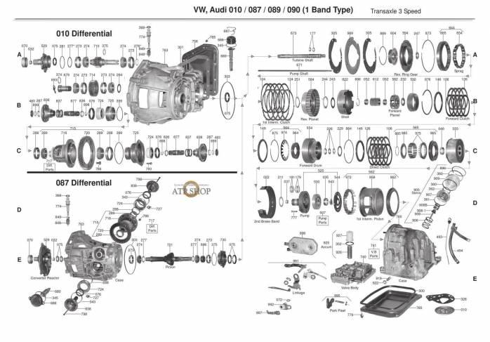 Трансмиссия 87 | Интернет-магазин автозапчастей