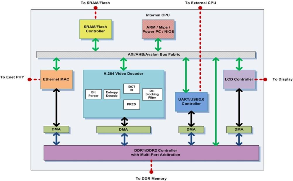 medium resolution of applications