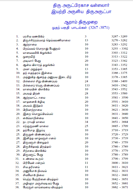 Aaram-Thirumurai-part1-index