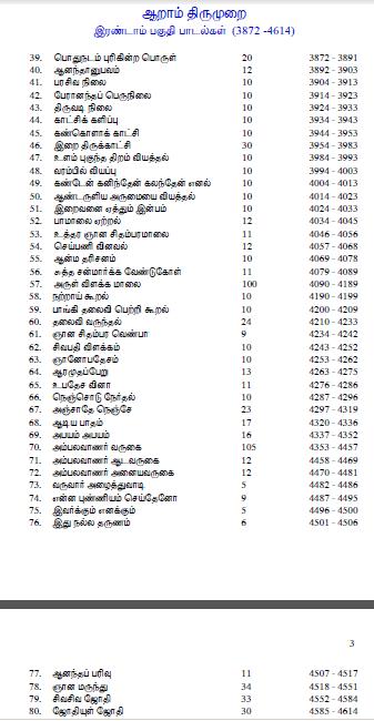 Aaram-Thirumurai-part2-index
