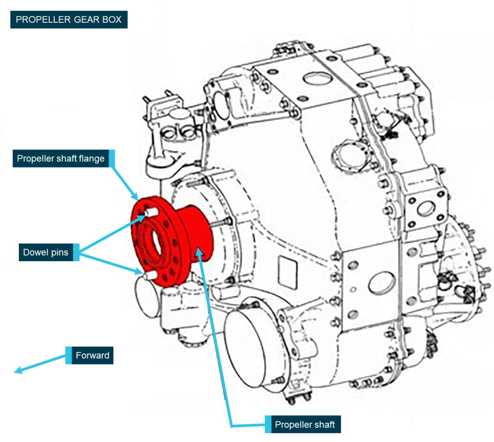 medium resolution of figure 3 propeller gearbox schematic highlighting the recovered section of the propeller shaft source