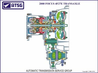 hight resolution of troubleshooting for the ford 4f27e transmission a step forward for electronic gearboxes
