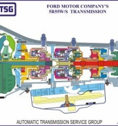 automatic transmission diagram ford ranger automatic transmission ford a4ld transmission diagram [ 1199 x 890 Pixel ]