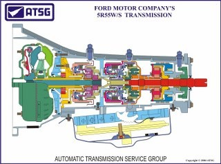 automatic transmission wiring diagram symbols explained 5r55e librarycut away of the ford 5r55w