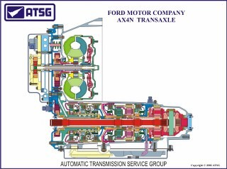 medium resolution of ford ax4n automatic transmission
