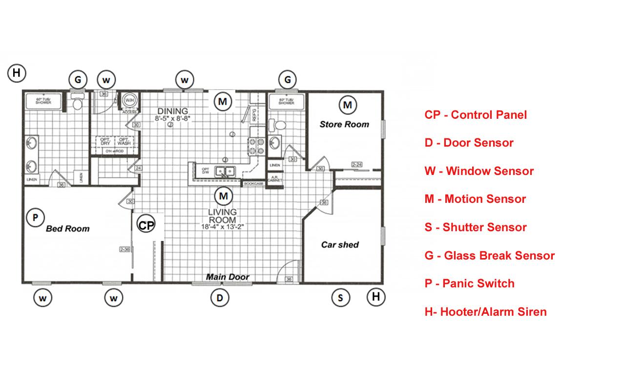 Intrusion Alarm System Planning