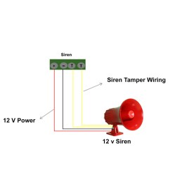 intrusion alarm system siren wiring security alarm systems manufacturer [ 1024 x 1024 Pixel ]