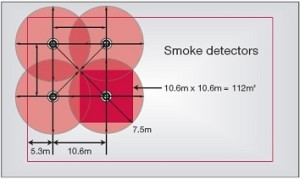 smoke-detector-coverage-300x179