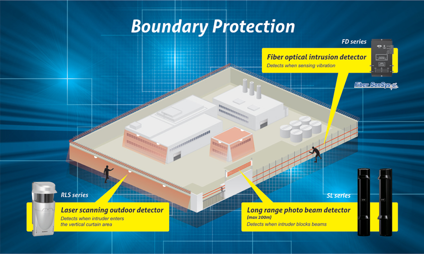 Boundary Protection Optex Chennai Optex Security Optex