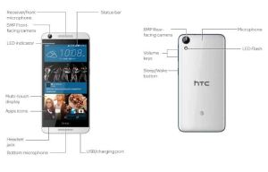 HTC Desire 626 (0PM912000) Diagram  AT&T Device Support