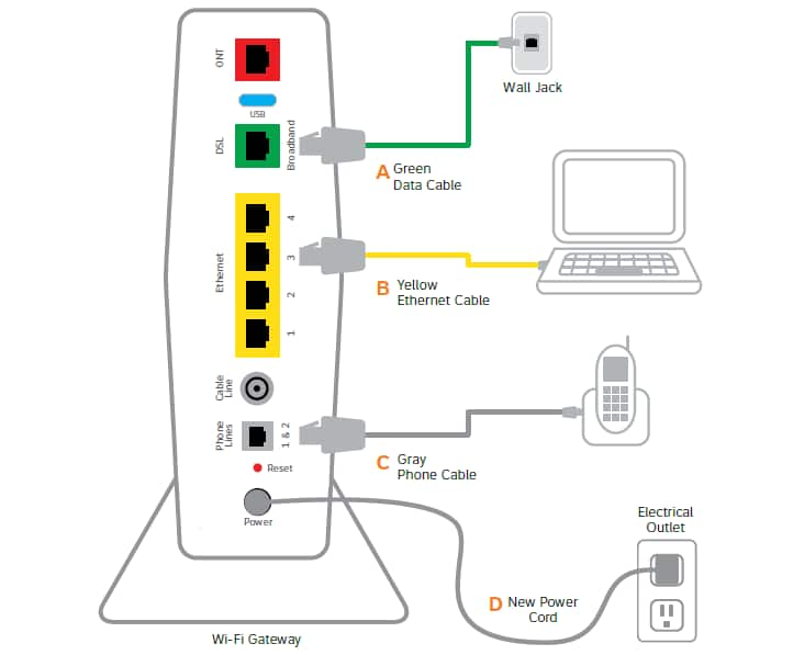 Uverse 2wire Router Wiring Diagram Arris Uverse Router