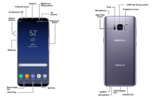 Samsung Galaxy S8 (G950U) Diagram  AT&T Device Support