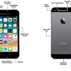 Back Of Iphone 4s Diagram Photocell Wiring 5s All Data Apple At T Device Support Guide