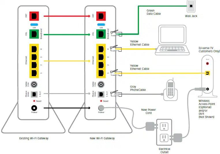 att uverse tv wiring diagram bobcat 610 parts for – powerking.co