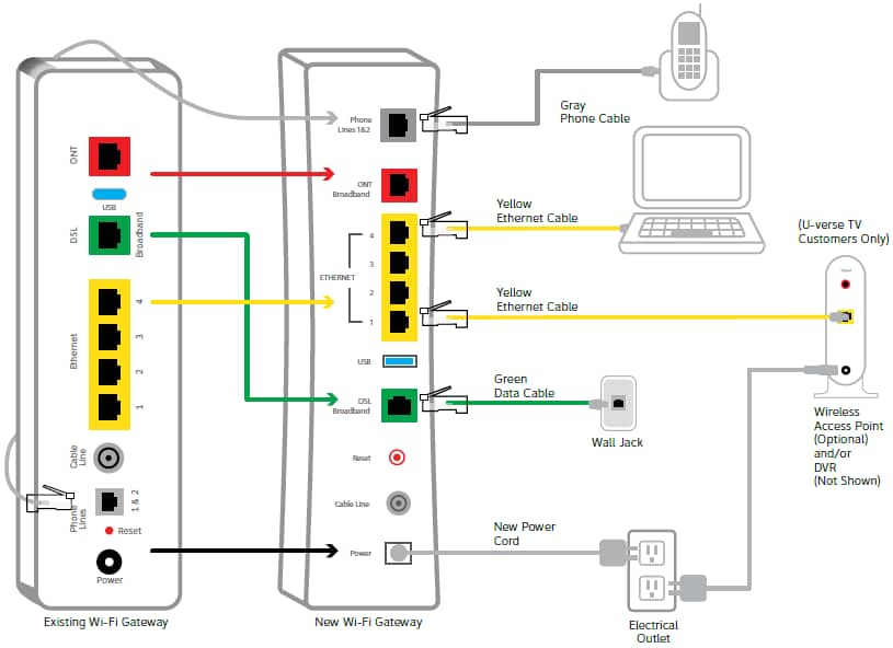 Home Theater System Connection Diagrams Att Internet With Hdtv Antenna Avs Forum Home Theater